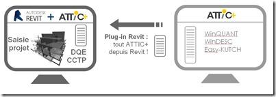 schema ATTIC  REVIT