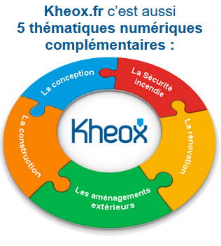 Kheox3